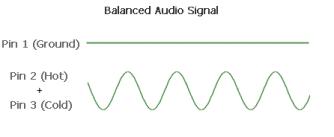 signal final